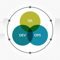 Managing the Obscure Boundaries Among Development, QA, and DevOps